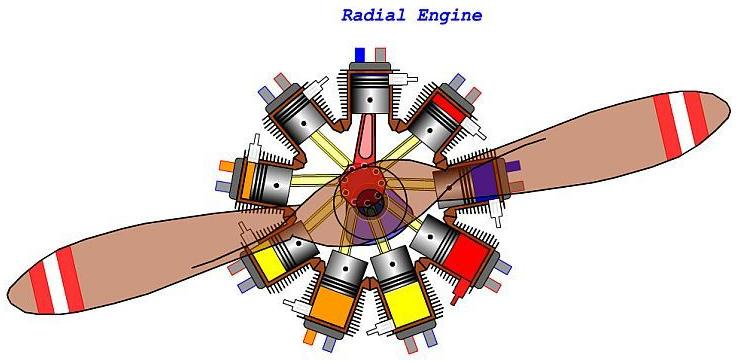 how to make a rotary engine faster